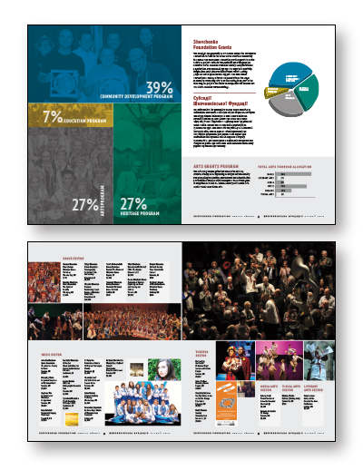 annual report pages